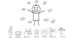 Passives Einkommen: In 7 Schritten zum eigenen Infoprodukt