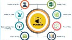 menjadi ahli Data Analitycs dengan Power BI
