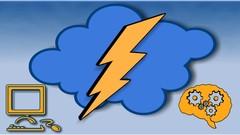 Salesforce Lightning Administrator Certification ADX201