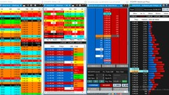 Tape Reading para Day Trading na Bolsa de Valores