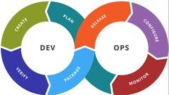AZ-400 Azure DevOps Solutions Certification - Practice Tests