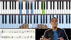 Imágen de Cómo crear Video Tutoriales de Piano para venderlos
