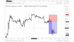 viviendo de inversiones (estructura del mercado)