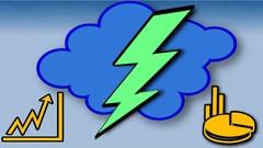 Salesforce Lightning Report Builder & Dashboards