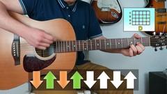 Cómo tocar la guitarra RÁPIDO Y FÁCIL en 30 días