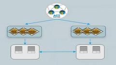 Cisco ACI Multi-Site Theory & Lab