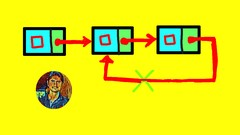 Linked List Data Structures and Algorithms for Interviews