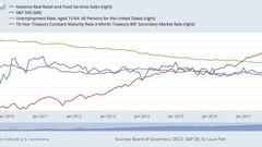 macroeconom. ed indici azionari, trading system, calendar