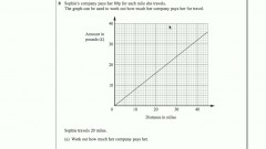Help With GCSE Maths