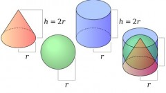 NCERT Solutions for Class 10th Maths Term 2 (SA2) | Udemy