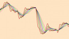 Use the Magic Multiple Moving Average Forex Trading system