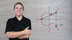 Mathematical Cryptography - Crack The Code   Udemy