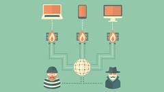 Configuring Fortigate Unified Threat Management Appliances