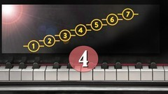 Play By Ear #4: Play Song By Ear with 3 Chords Using Any Key