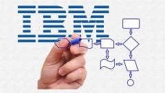 Learn IBM Blueworks Live - BPM