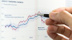 How To Pick Cheap Stocks - 10 Simple Rules