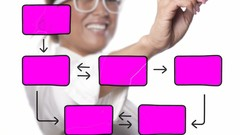 Kanban: Productivity & Efficiency for Agile Lean Project | Udemy