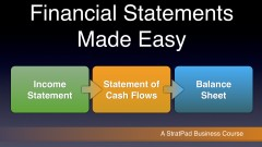 Financial Statements Made Easy