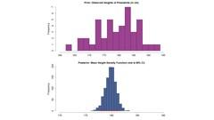 Bayesian Computational Analyses with R