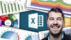 Microsoft Excel - Data Visualization, Excel Charts & Graphs