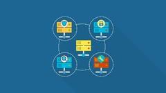 Cisco 100-101 (ICND1) Exam Training Made Easy