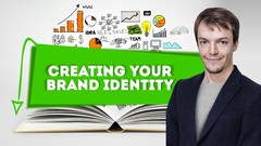 Brand Identity Breakthrough: Make Your Products Irresistible