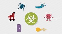 Virus,Worm,Trojan,Backdoor & Antivirus-Malware and Security