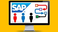 SAP DeepDive - 3rd Party Order using SAP Best Practice
