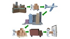 Logistics and Supply Chains - Fundamentals,Design,Operations
