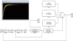 Design and Control of DC/DC converter MATLAB/Simulink | Udemy