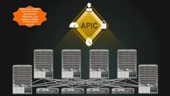 Cisco Application Centric Infrastructure - ACI - Advanced