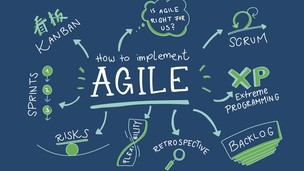 Your complete guide to Agile, Scrum, Kanban