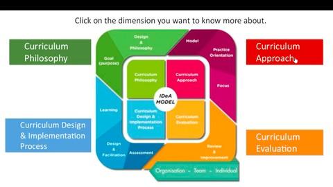 Netcurso-idea-model