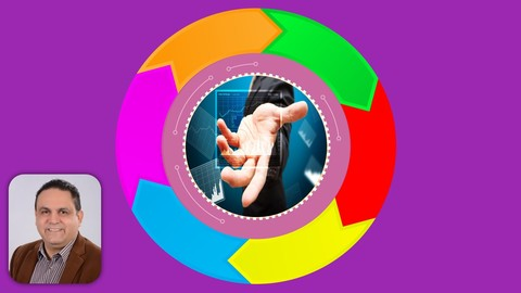 Software Development Lifecycle & Methodologies