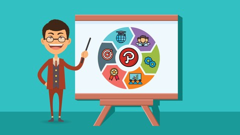 Pinterest Marketing Roadmap