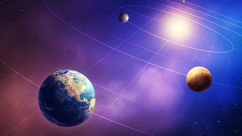 Learn Vedic Astrology Part 3
