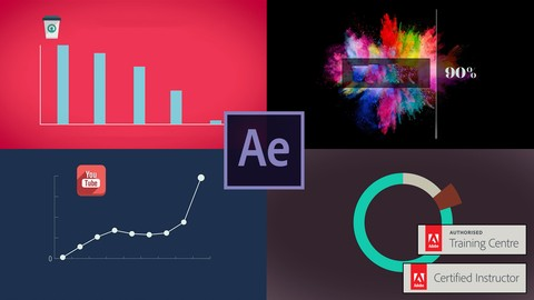 After Effects - Motion Graphics & Data Visualization | Udemy