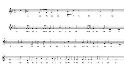 Netcurso - //netcurso.net/aprende-a-leer-la-musica