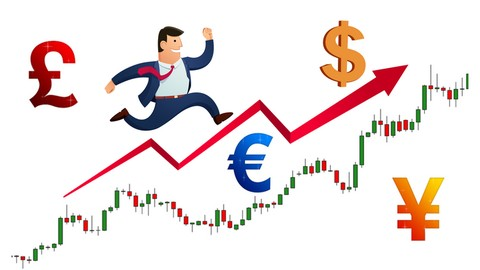 Costs of forex trading