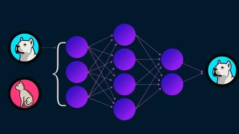 Netcurso - //netcurso.net/machine-learning-y-inteligencia-artificial-desde-cero-facil