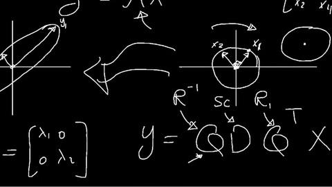 Sale: Udemy : College Level Linear Algebra In Arabic