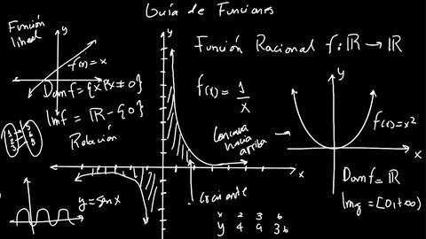 Netcurso - //netcurso.net/funciones-matematicas-una-guia-imprescindible