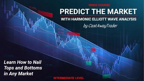 Predict the Market with Harmonic Elliott Wave Analysis