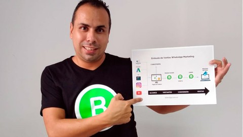 Netcurso - //netcurso.net/como-vender-por-whatsapp-business-marketing