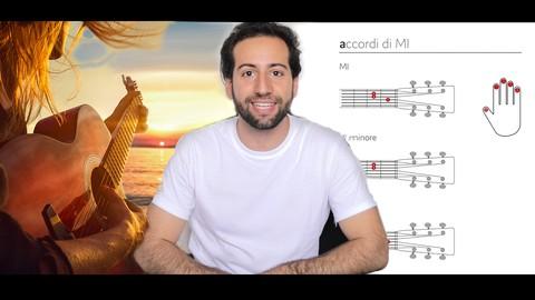 Netcurso-//netcurso.net/it/imparare-a-suonare-la-chitarra-con-solo-4-accordi