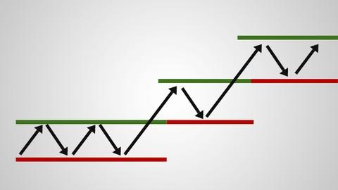 Netcurso - //netcurso.net/trading-y-analisis-tecnico-con-soportes-y-resistencias
