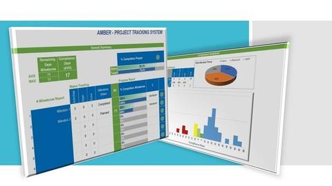Netcurso - //netcurso.net/ambar-sistemas-de-seguimiento-de-proyecto-dashboard-kpi