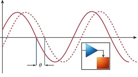 [Udemy Coupon] AC Circuit & Power Analysis using MATLAB SIMULINK