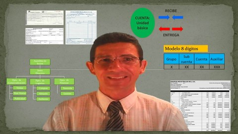 Netcurso - //netcurso.net/contabilidad-para-ejecutivos-no-financieros