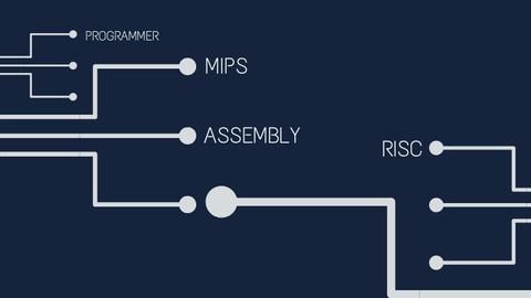 Linguagem de programação Assembly